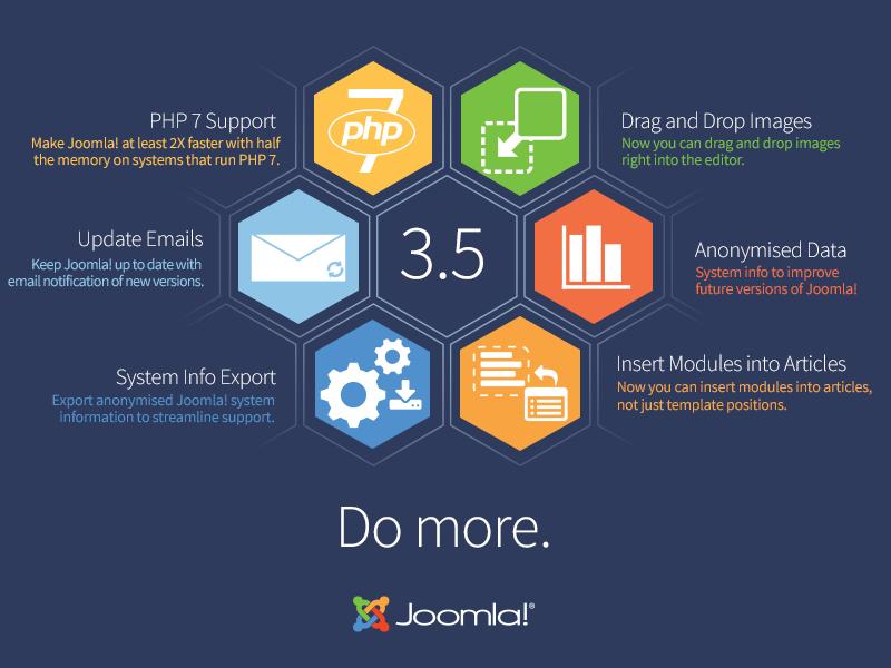 Joomla 3.5 release